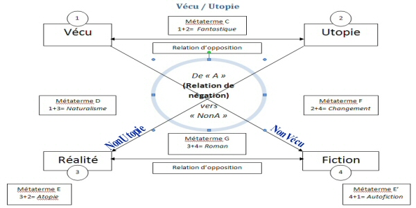 Dissertation analyse transactionnelle